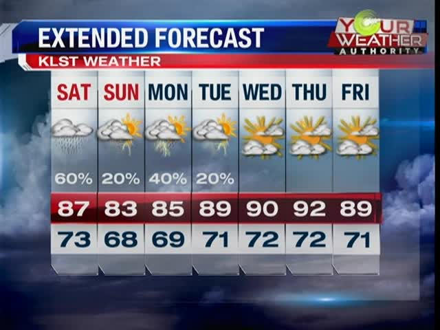 KLST 5pm Weather - Friday August 19- 2016_20160819225608