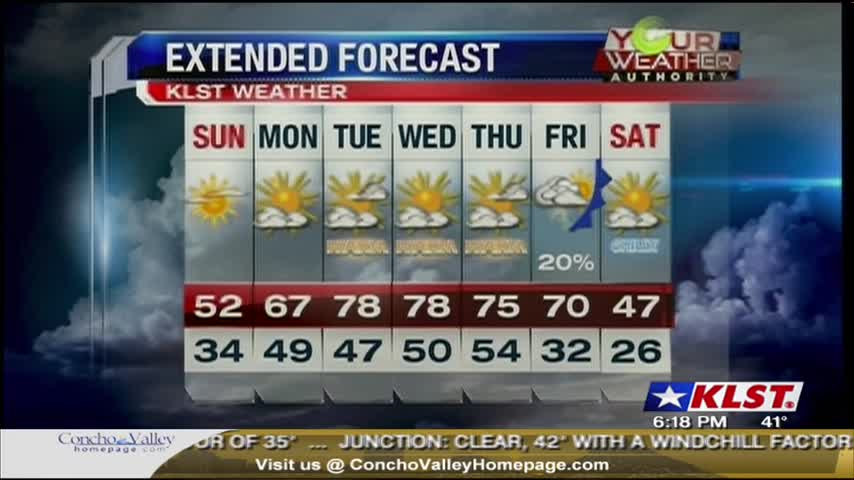 KLST 6pm Weather - Saturday January 7, 2016