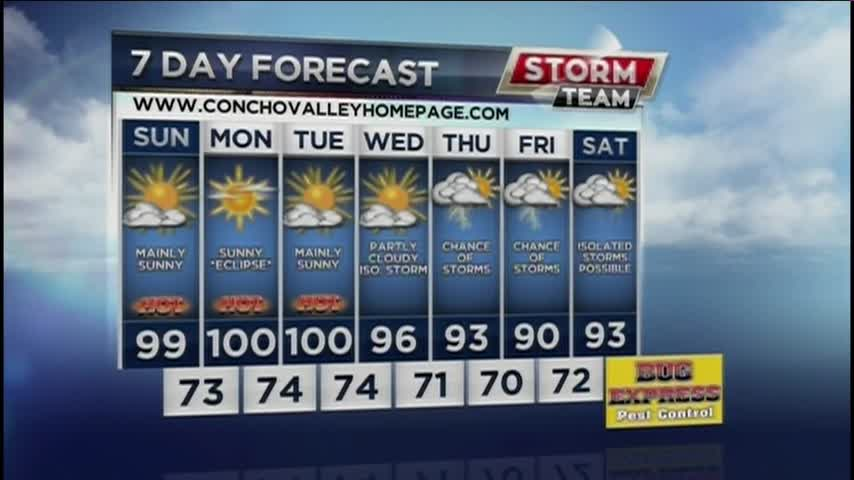 KSAN 10pm Weather -  Saturday August 19, 2017