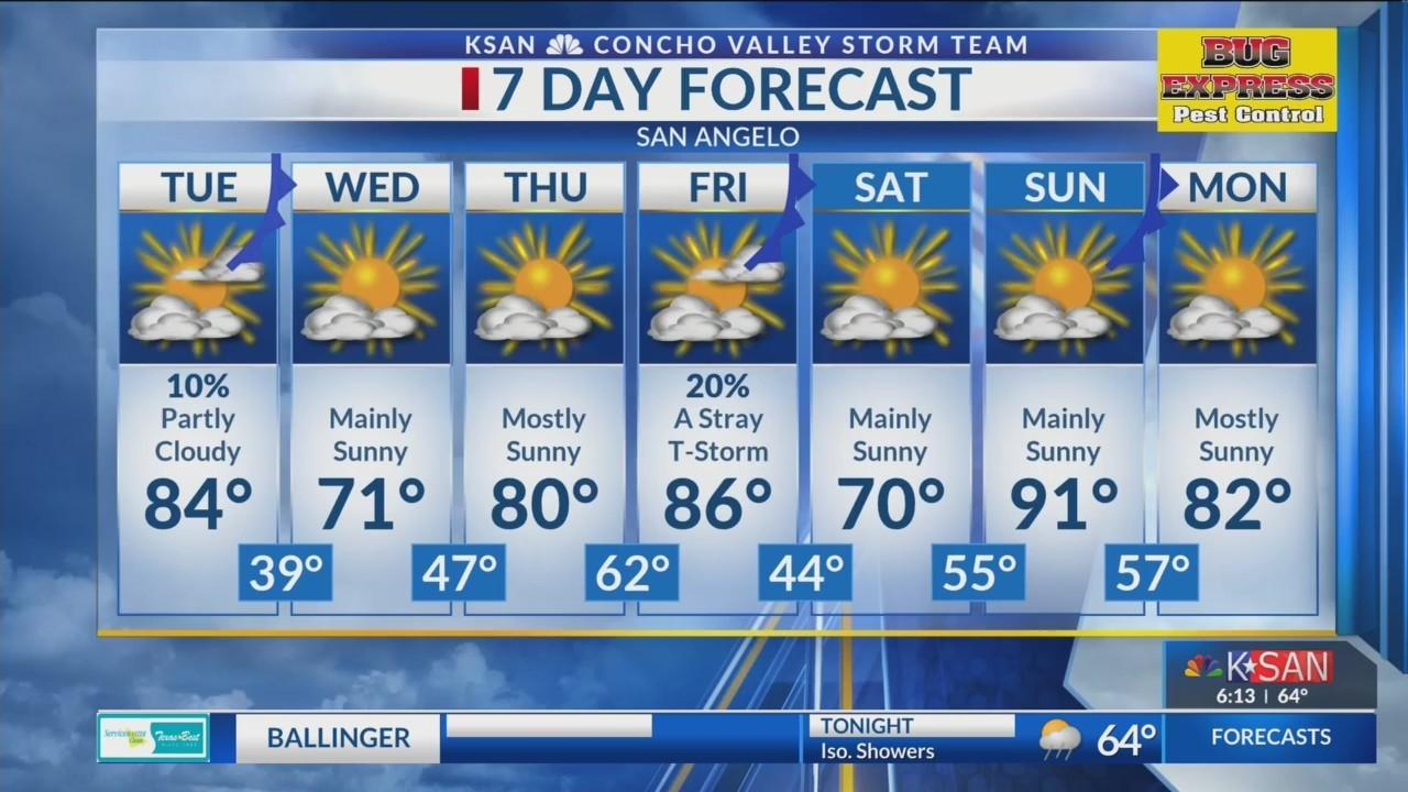 KSAN 6pm Weather - Monday April 2, 2018