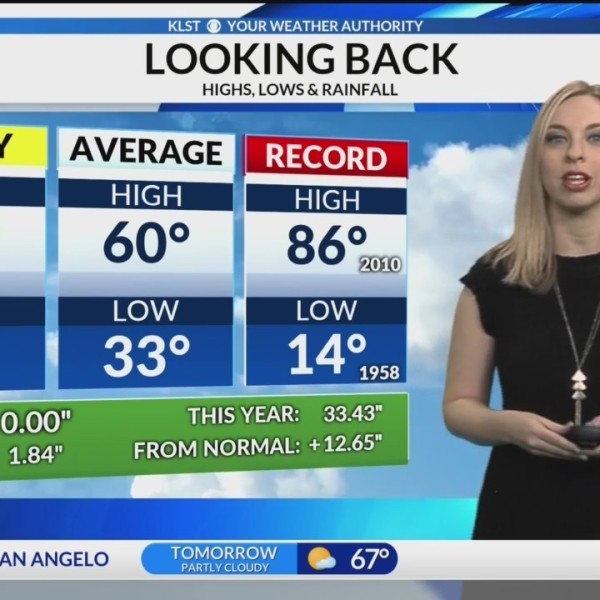 KLST PM Weather - Saturday 12/15/18