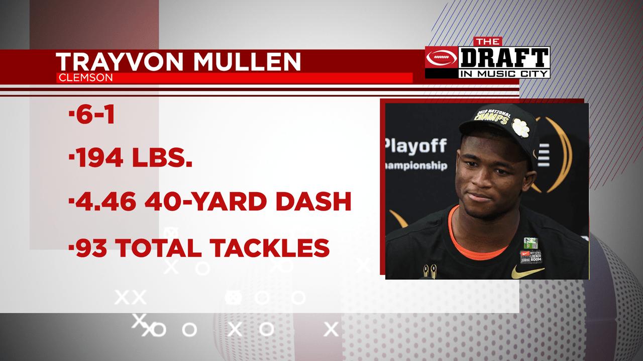 Trayvon Mullen Draft_FS_1556126348150.png