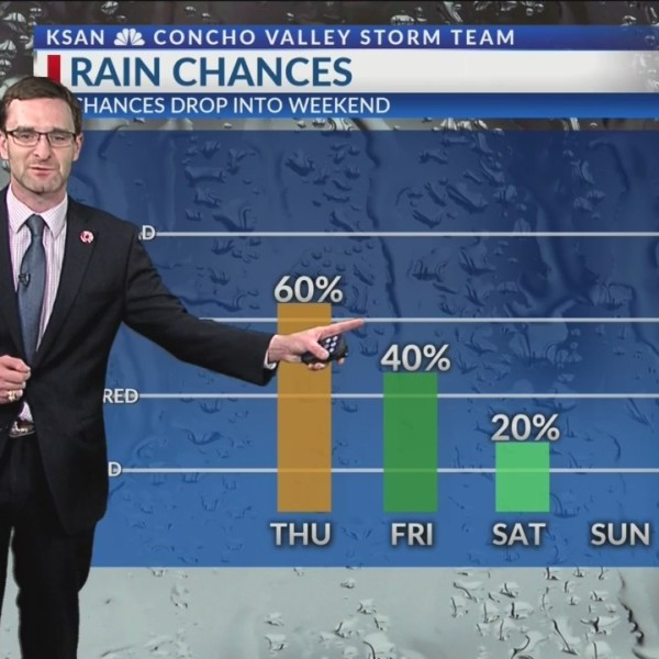 KSAN 10pm Weather - Thursday May 30, 2019