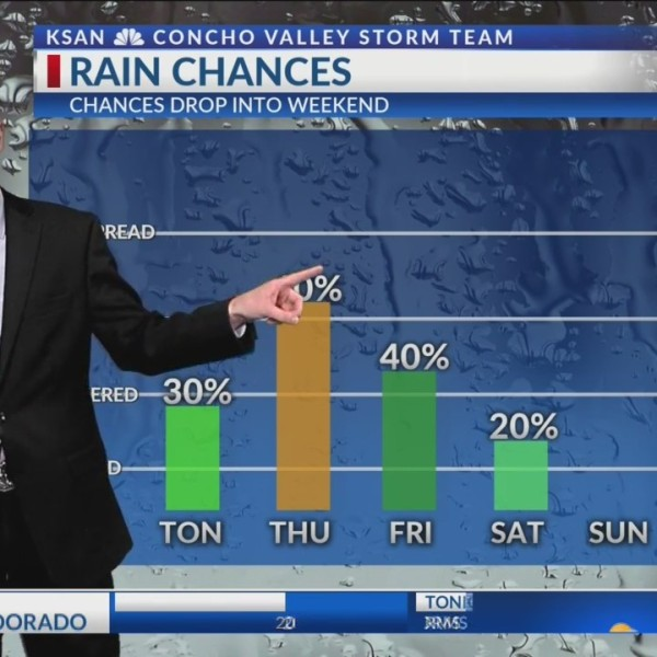 KSAN 10pm Weather - Wednesday May 29, 2019