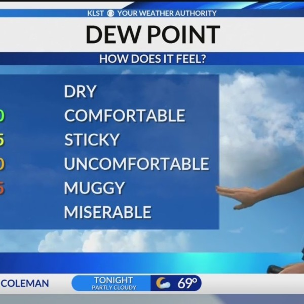 KLST AM Weather - Tuesday June 25, 2019