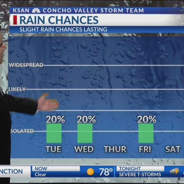 KSAN Storm Team Daily Forecast Update - Monday June 10, 2019