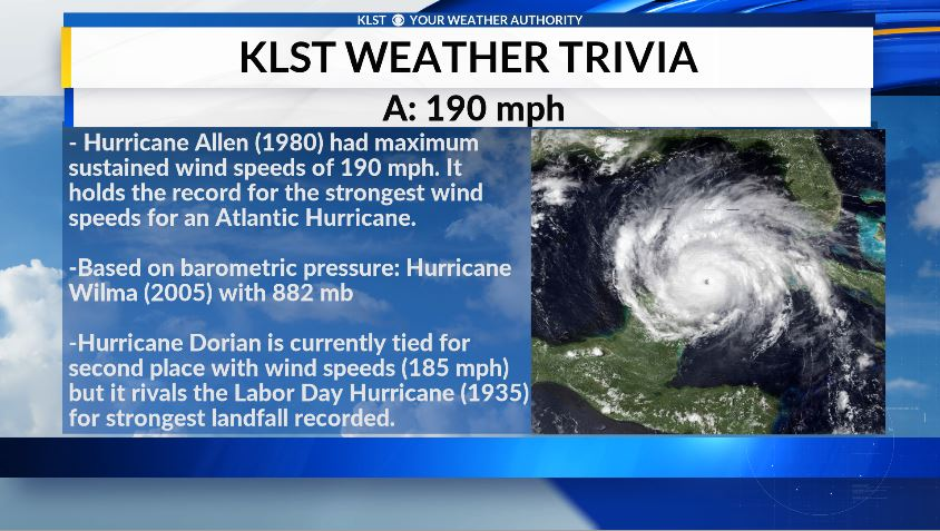 KLST Weather Forecast