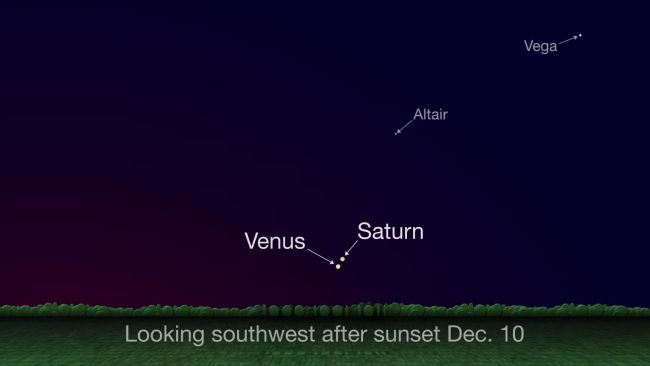 December Full Moon 2019: The 'Cold' Moon Joins Venus and