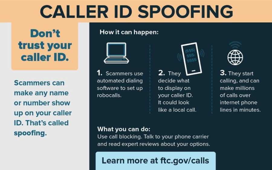 Public Service Announcement from the FTC  Text:  CALLER ID SPOOFING  Don't trust your caller ID. Scammers can make any name or number show up on your caller ID. That's called spoofing.  1. Scammers use automated dialing software to set up robocalls.  2. They decide what to display on your caller ID. It could look like a local call.  3. They start calling, and can make millions of calls over the internet phone lines in minutes.  What you can do:  Use call blocking. Talk to your phone carrier and read expert reviews about your options.